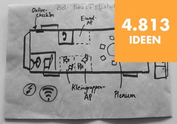 idea-ideen