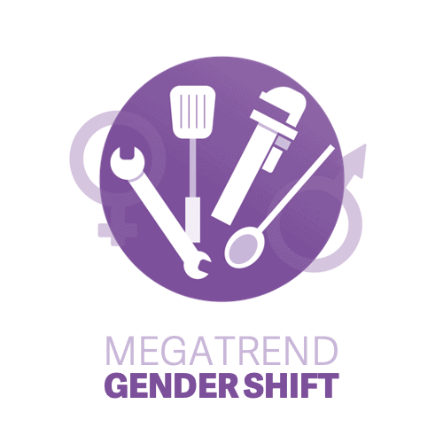 Megatrend Gender Shift