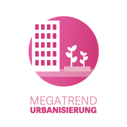 Megatrend Urbanisierung